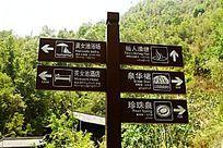 腾冲热海景区的指路牌