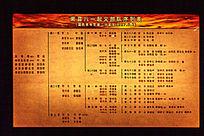 南昌八一起义部队序列表
