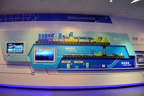 广州地铁博物馆地铁资源文化墙