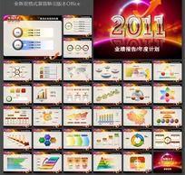 2011年度业绩报告PPT