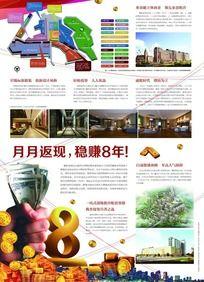 投资房地产dm单页设计