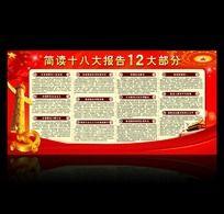 简读十八大报告12大部分专题展板