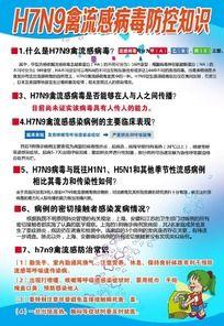 H7N9禽流防控常识展板