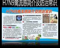 h7n9禽流感怎么预防宣传展板