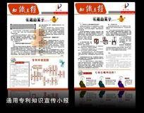 《知识产权》简报设计(第1--2期)