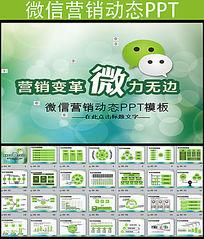 微营销微信营销动态PPT模板