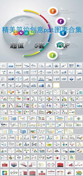 通用精美简洁通用总结工作计划ppt图表合集5套模板