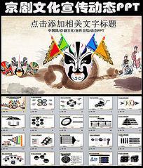 京剧演出文化工作宣传总结PPT模板