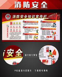 消防安全防火宣传展板设计