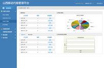 移动运维管理系统主界面UI设计
