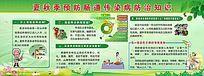 秋夏季预防肠道传染病防治知识绿色展板