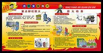 2016消防安全知识宣传栏