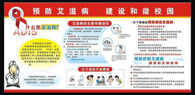 预防艾滋病展板