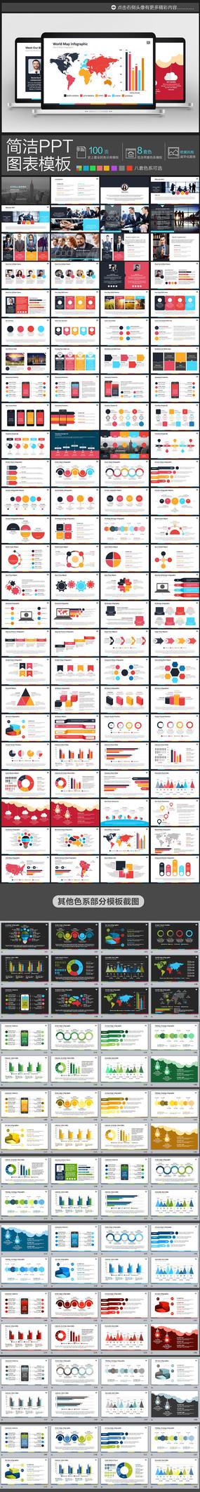100页8套色欧美大气商务汇报ppt图表模板