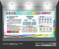 简约创意企业文化宣传栏背景展板