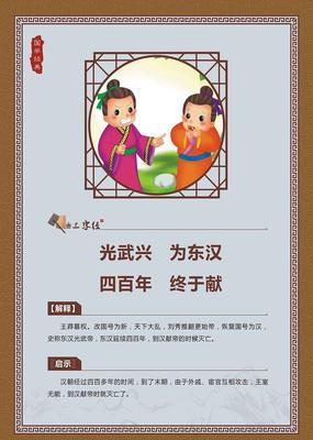 三字经光武兴为东汉四百年终于献学校展板