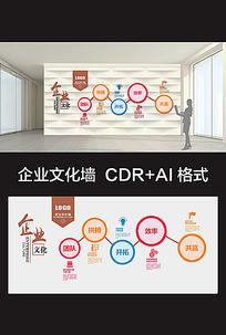 彩色企业文化墙设计