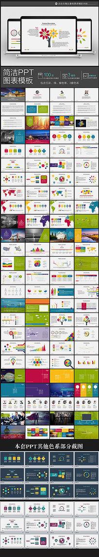 100页3套色精美大气欧美商务PPT图表模板