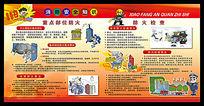 消防安全知识宣传栏