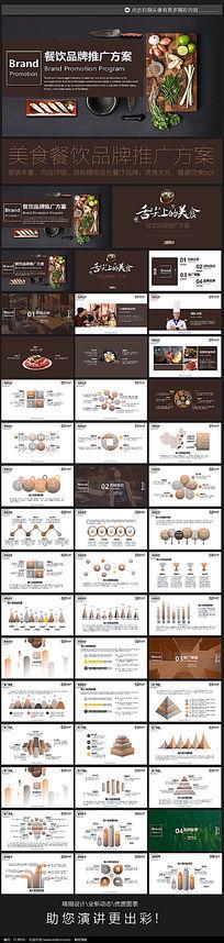 餐饮美食餐厅文化品牌建设品牌推广ppt模板