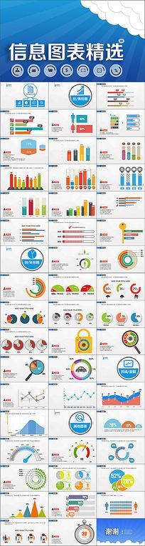 简约商务商业报告数据信息PPT图表