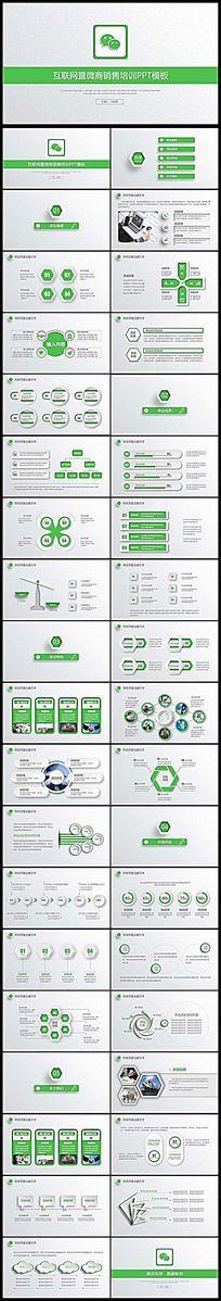 微信营销行业解决方案互联网PPT