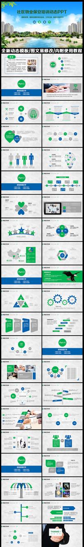 社区物业O2O系统营销计划书PPT
