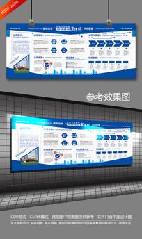 简约蓝色企业文化宣传栏