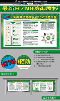 预防h7n9禽流感展板