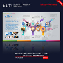 大气科技公司企业文化宣传栏模版