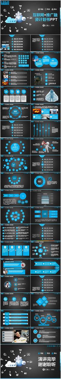 科技互联网电商创业融资商业计划书PPT模版