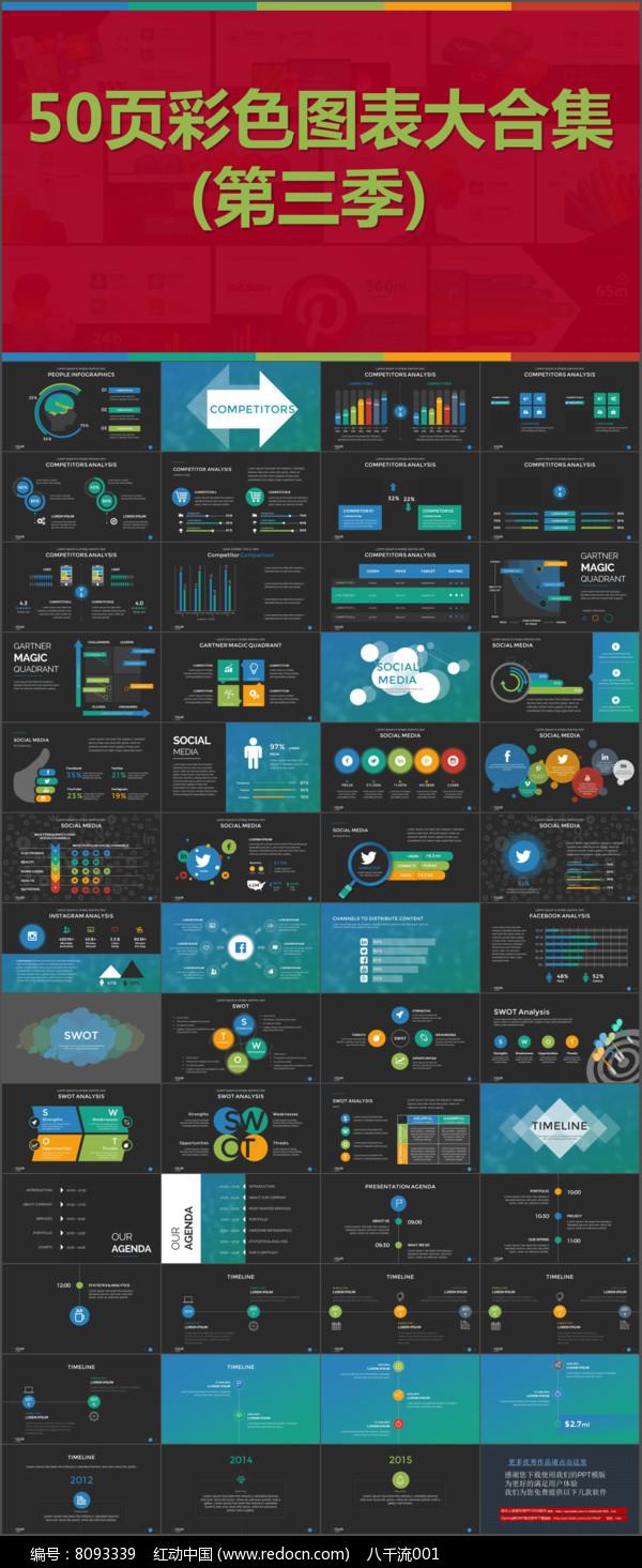 公司发展历程时间线数据图表合集PPT模版图片