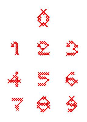 阿拉伯數字字體設計