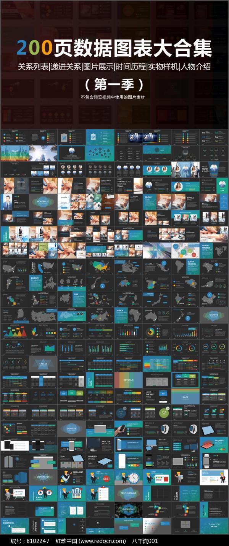 200页扁平化数据图表图片展示PPT模版图片