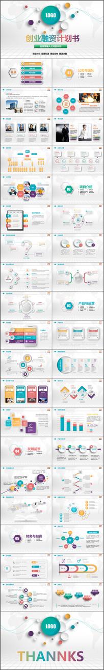 多彩互联网商业计划书PPT创业计划PPT模板设计