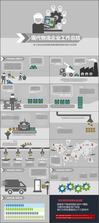 现代物流企业工作总结动态PPT