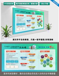 简约大气公司企业文化宣传栏