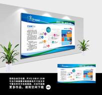 高端大气企业文化墙展板宣传栏