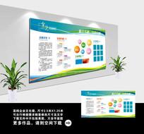 高端绿色企业文化宣传栏展板