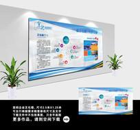 简约大气企业文化宣传栏展板