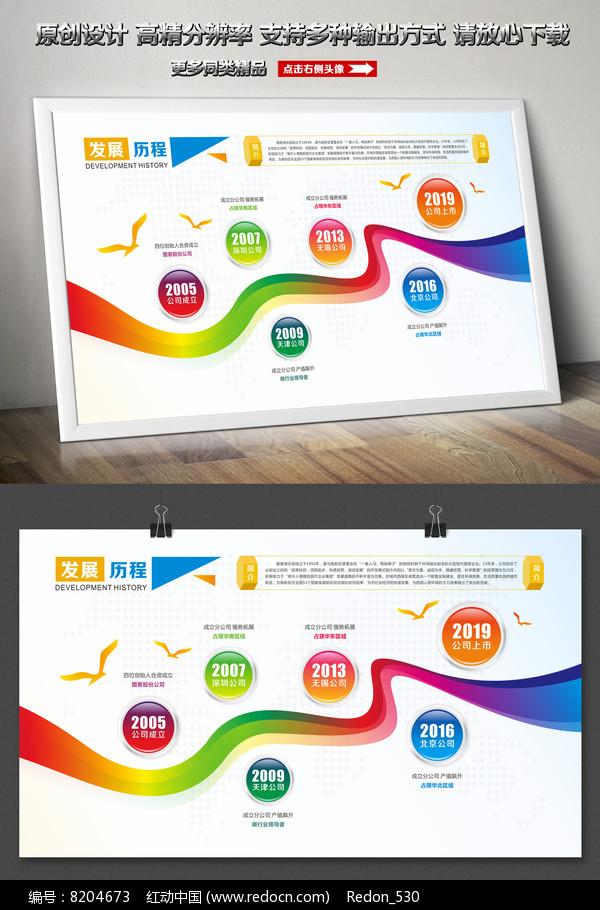 现代简约企业文化之发展历程展板图片