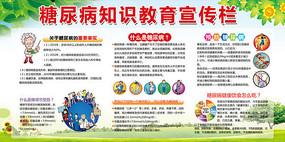 防治糖尿病知识宣传栏展板