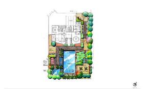 庭院平面图