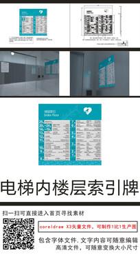 商场小区电梯内楼层索引牌