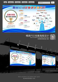蓝色企业文化宣传栏展板