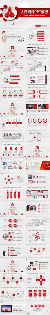 中国人民银行PPT专项模板