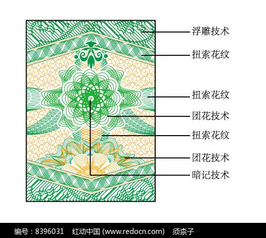 绿色烟酒防伪标签瓶标封口签图片
