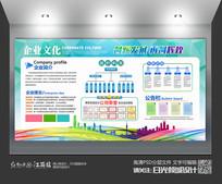 企业文化背景文化墙展板