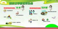 预防夏季肠传染病展板卡通图展板
