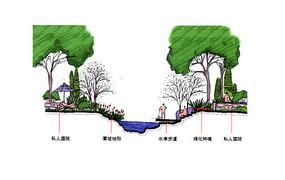 滨水庭院景观断面 JPG